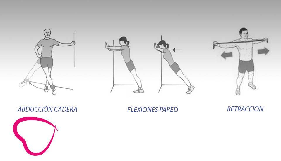 abducción flexiones pared ejercicios mayores